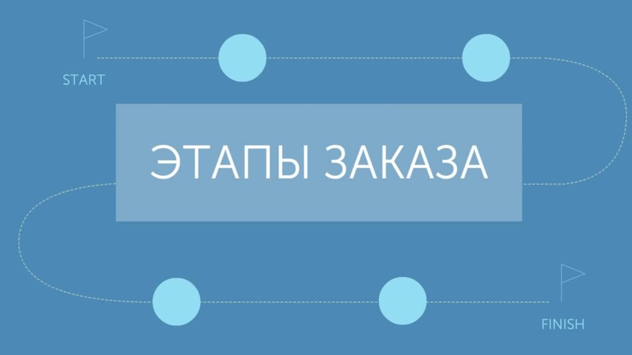 этапы заказ окон в компании BALKON®