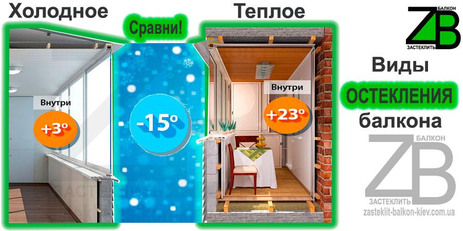Холодным или теплым холодный балкон.