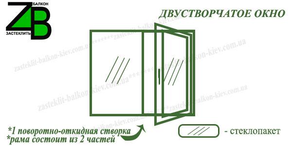 двустворчатое окна rehau