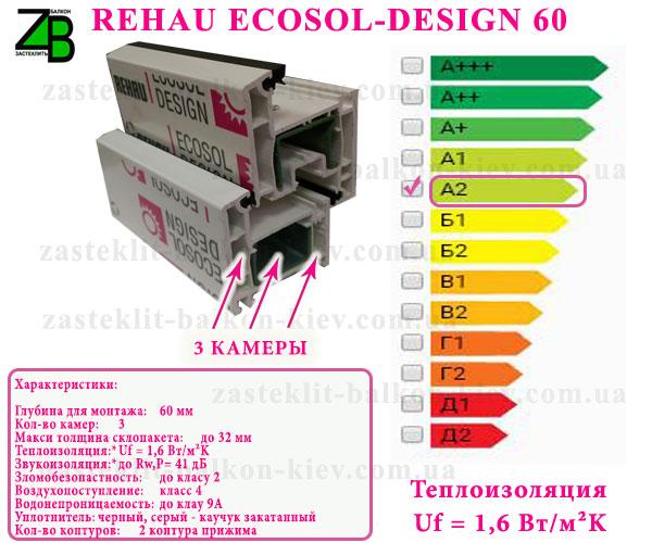 окна REHAU-ecosol-design-60