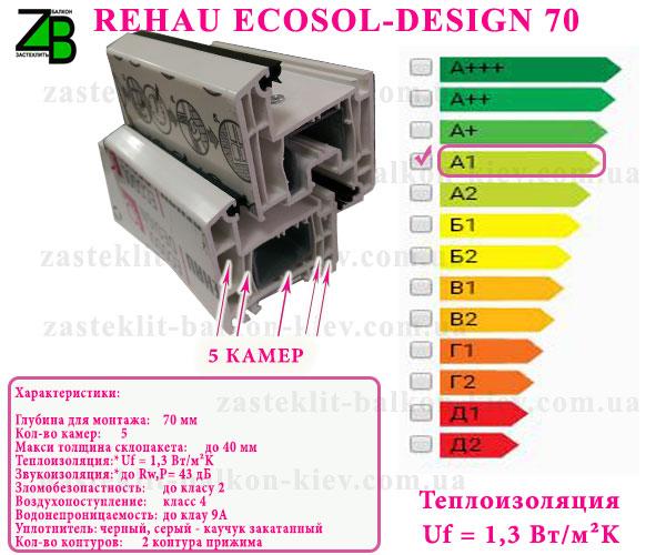 Окна REHAU-ecosol-design-70
