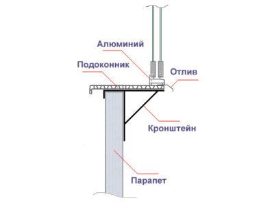 балкон с выносом по подоконнику-BALKON®