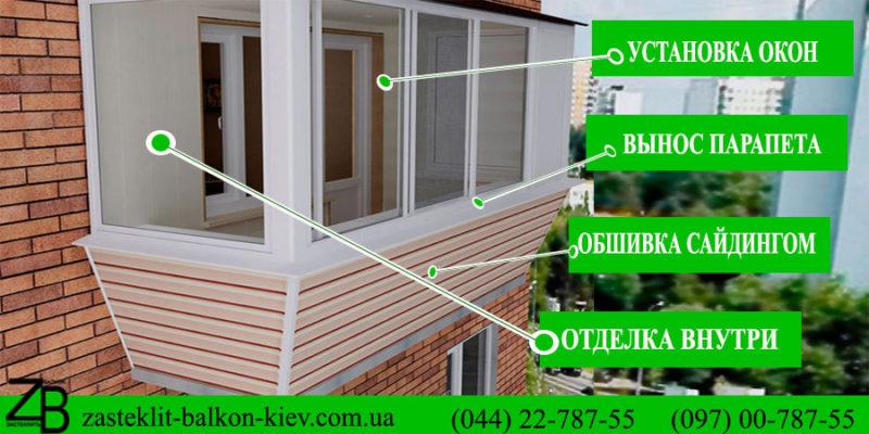 сколько стоит балкон под ключ